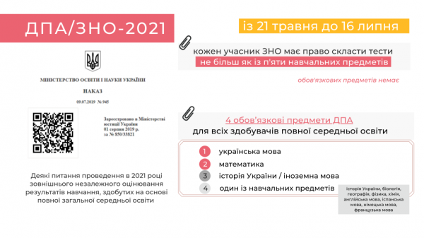 /Files/images/ДПА ЗНО 2021.png